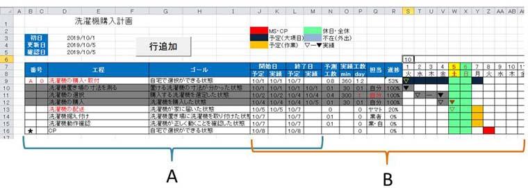 改良版ガントチャート全景