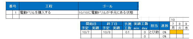 電動ドリルのガントチャート(作業前)