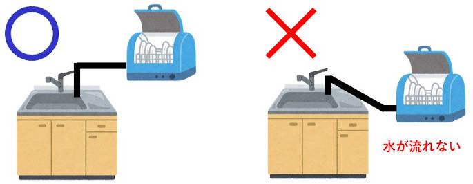 食洗機の置く際の注意点