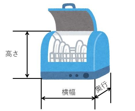 食洗機の寸法